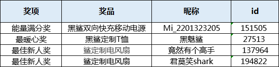 企业微信截图_15680015022449.png