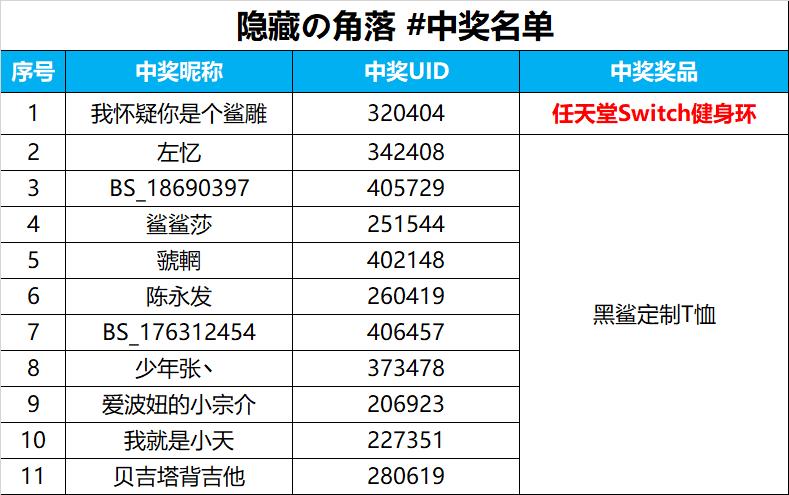 中奖名单公布.png
