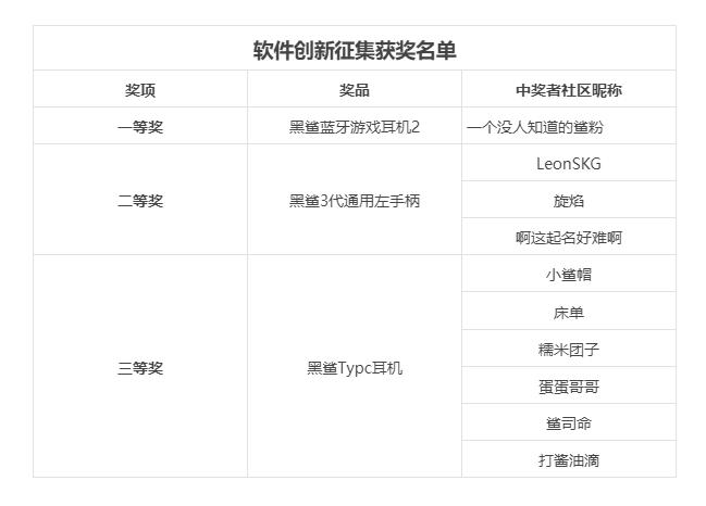 中奖.png