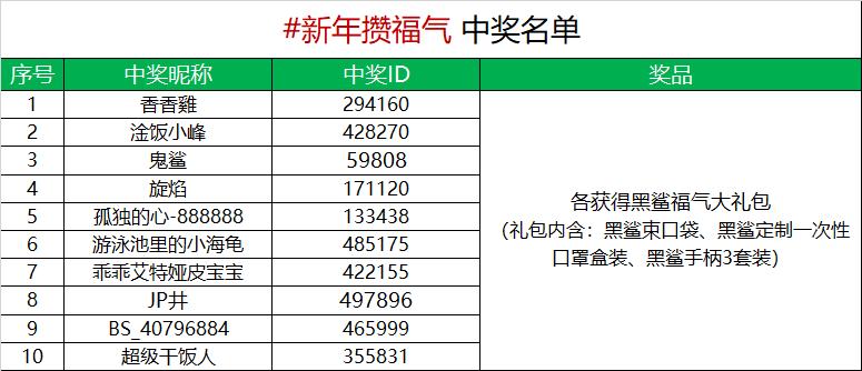 攒福气中奖 名单.png